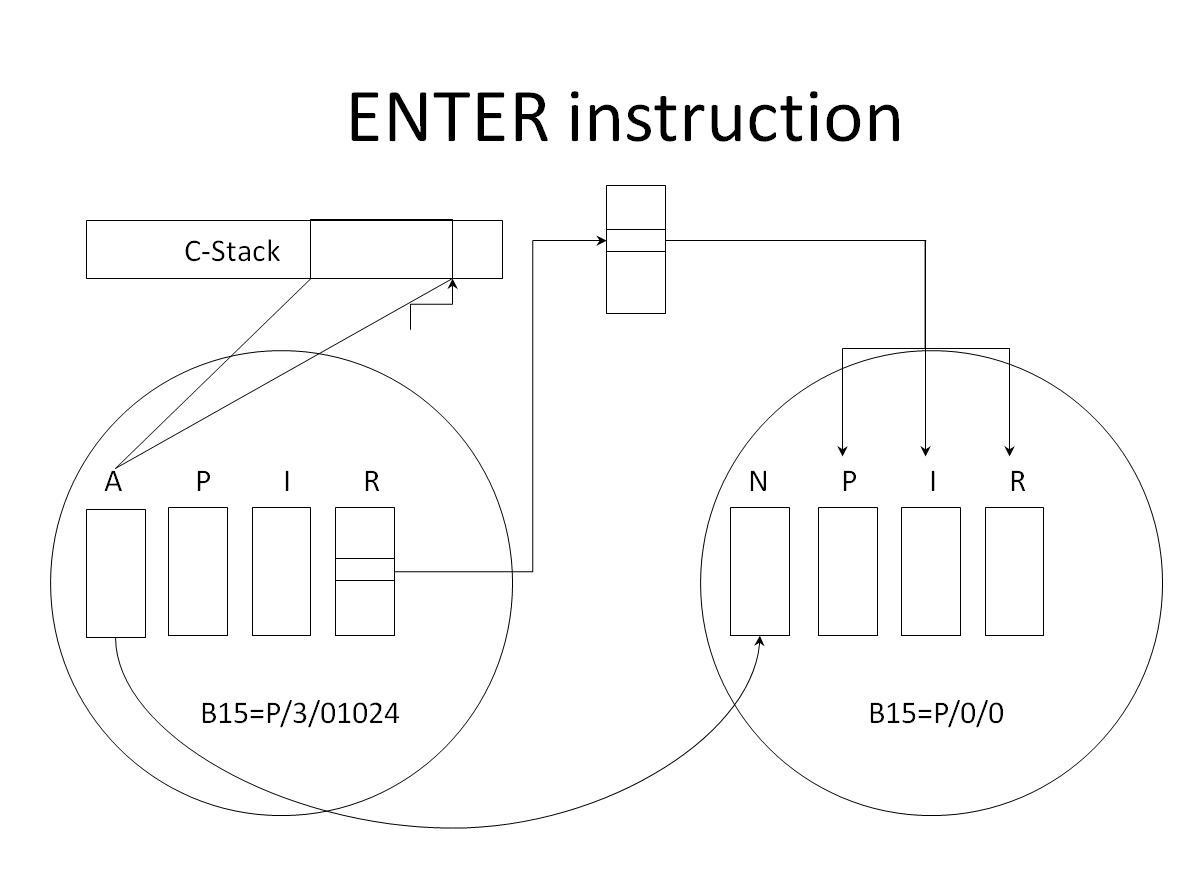 Computer Resurrection Issue 63 Up In Sep Listening To Half Subtractors Implement Bit Brought